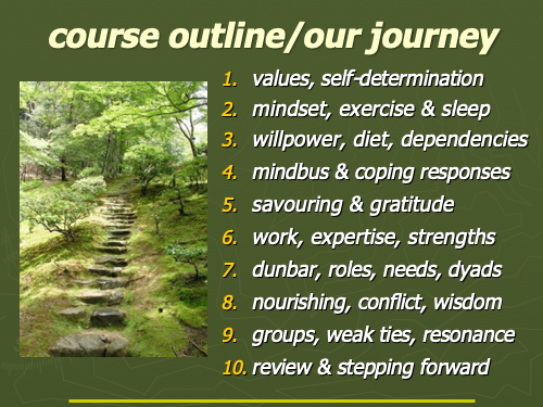 How to live well: 4th meeting - coping with difficulties